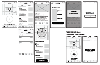 User exprience strategy & wireframing